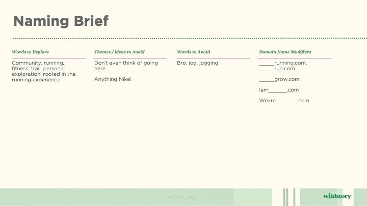 Naming brief.