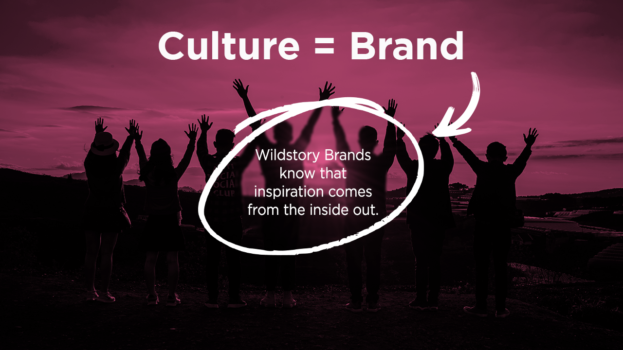 Wildstory Brands know that inspiration comes from the inside out.