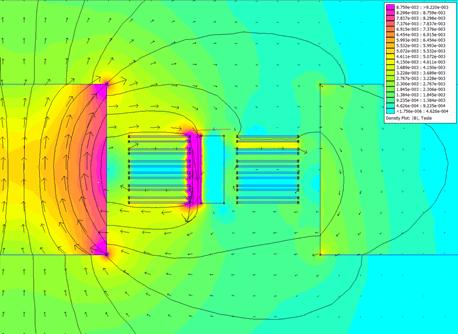advanced planar magnetics example