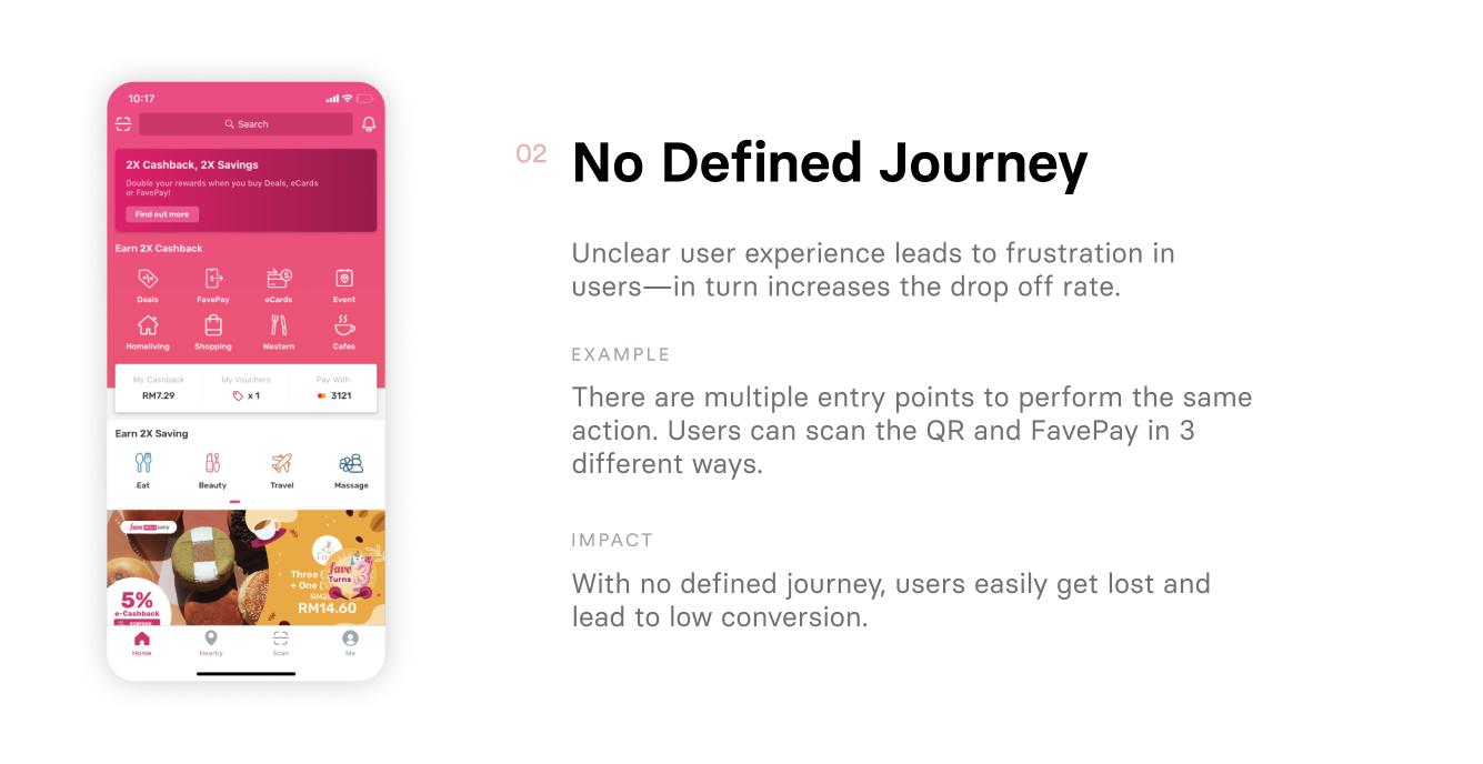 No Defined Journey