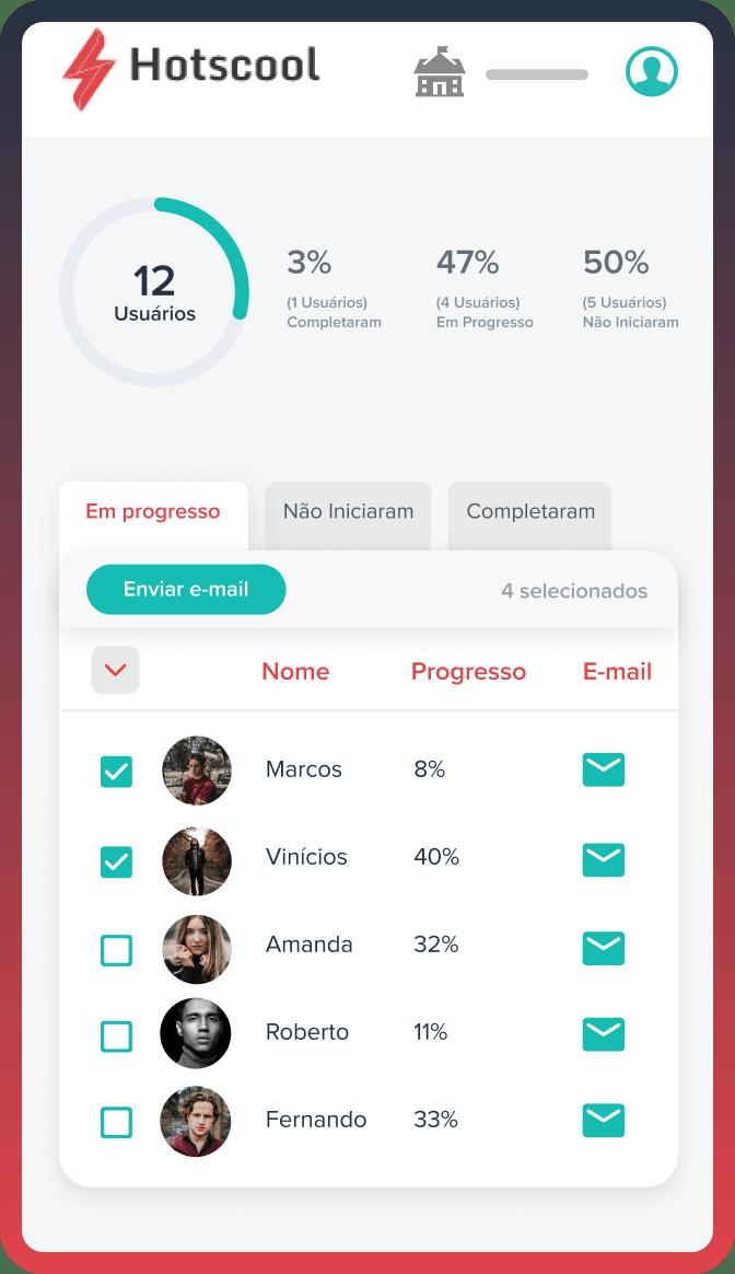 Dashboard Inteligente de Acompanhamento dos Treinamentos
