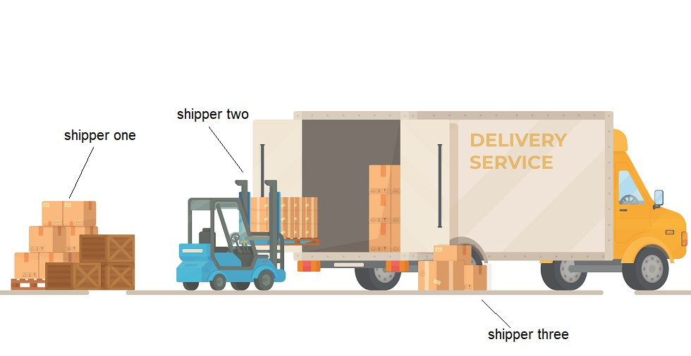 What Is LTL Shipping