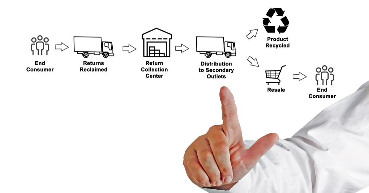 Everything You Need to Know About Reverse Logistics