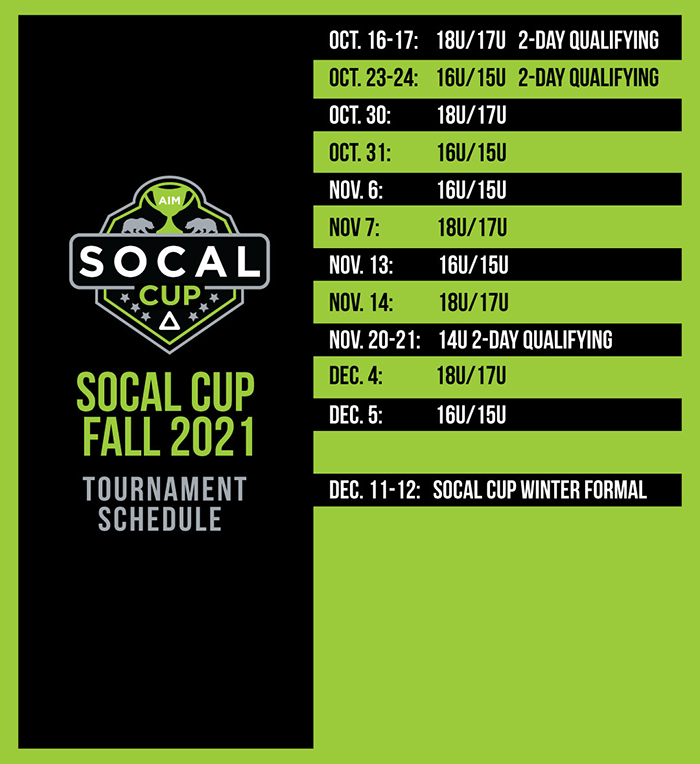 Socal Cup Fall Tournament Schedule. Oct. 16-17: 18/17 2-Day Qualifying Oct. 23-24: 16/15 2-Day Qualifying Oct. 30: 18/17   OCT. 31: 16/15  Nov. 6: 16/15  Nov 7: 18/17  Nov. 13: 16/15 (ACT EXAM DAY) Nov. 14: 18/17   Nov. 20-21: 14U 2-Day Qualifying Dec. 4: 18/17 & 14  Dec. 11-12: SoCal cup winter formal