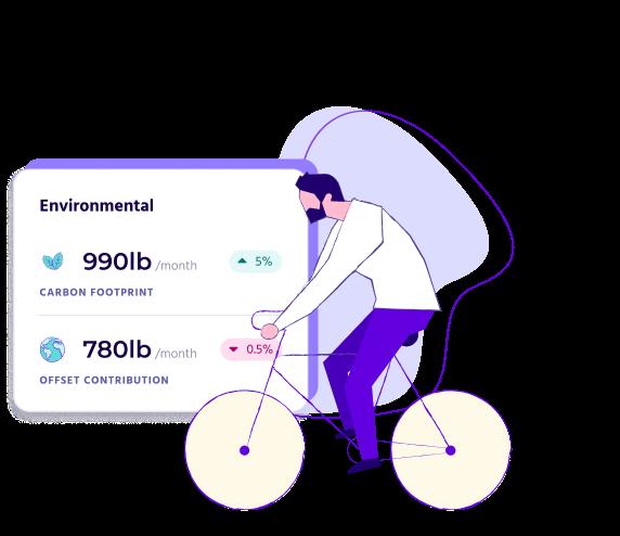 environmental savings