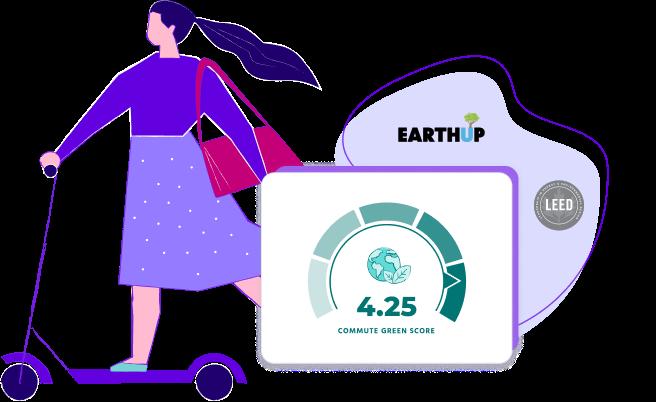 measure carbon emission