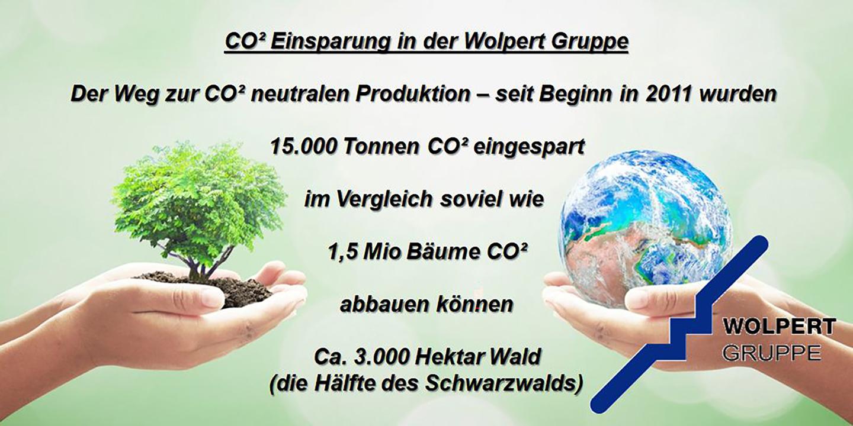 Grafik mit Baum und Globus und dem Text: CO₂-Einsparung in der Wolpert-Gruppe; der Weg zur CO₂-neutralen Produktion – seit Beginn in 2011 wurden 15.000 Tonnen CO₂ eingespart, im Vergleich so viel wie 1,5 Millionen Bäume CO₂ abbauen können, ca. 3.000 Hektar Wald (die Hälfte des Schwarzwaldes)