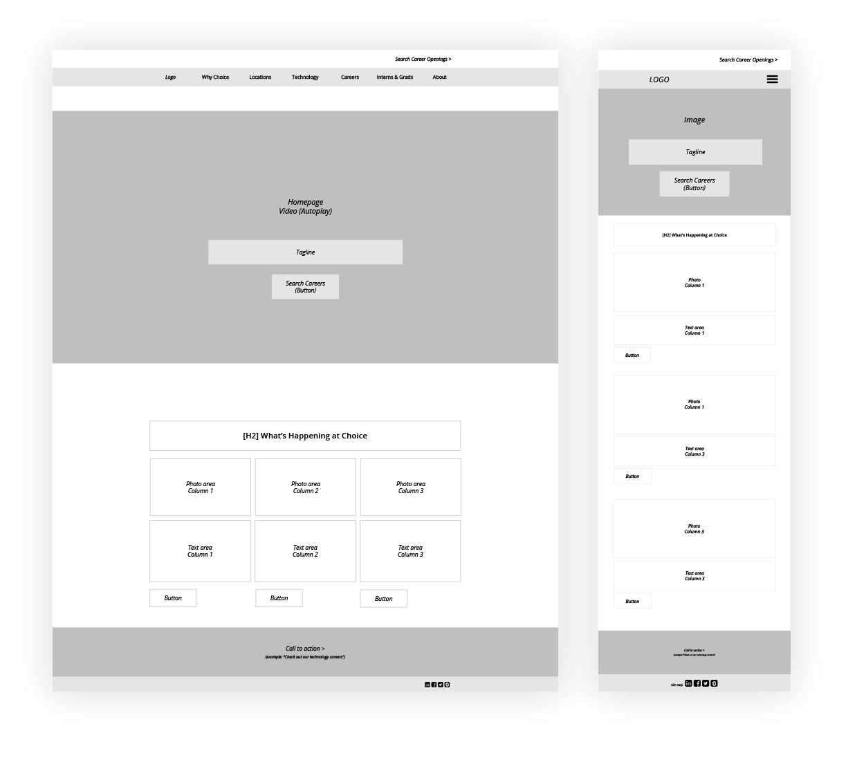 Wireframe outline for the website homepage.