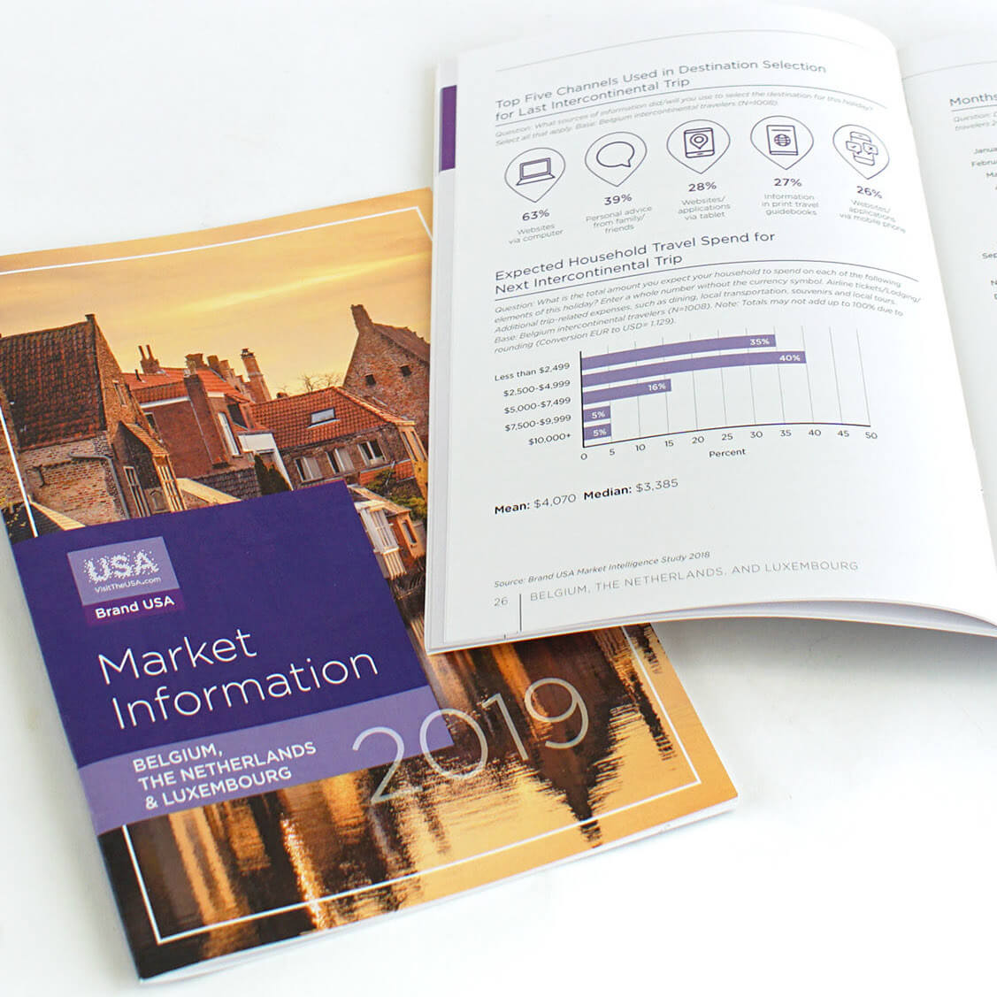 """Photo of a booklet titled """"Market Information""""."""