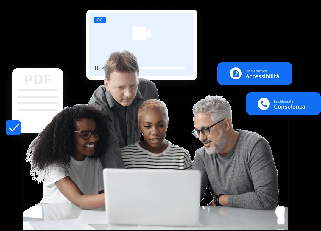 Gruppo di quattro persone che guarda schermata di un computer. Intorno a loro sono nominati i servizi AccessiWay come Consulenza, Dichiarazione Accessibilità e sottotitolazione
