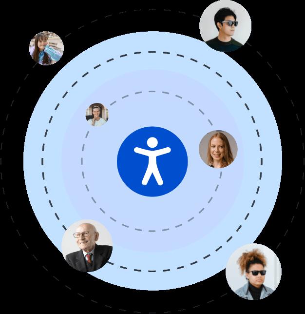 Icona blu dell'accessibilità circondata da sette immagini di utenti con disabilità