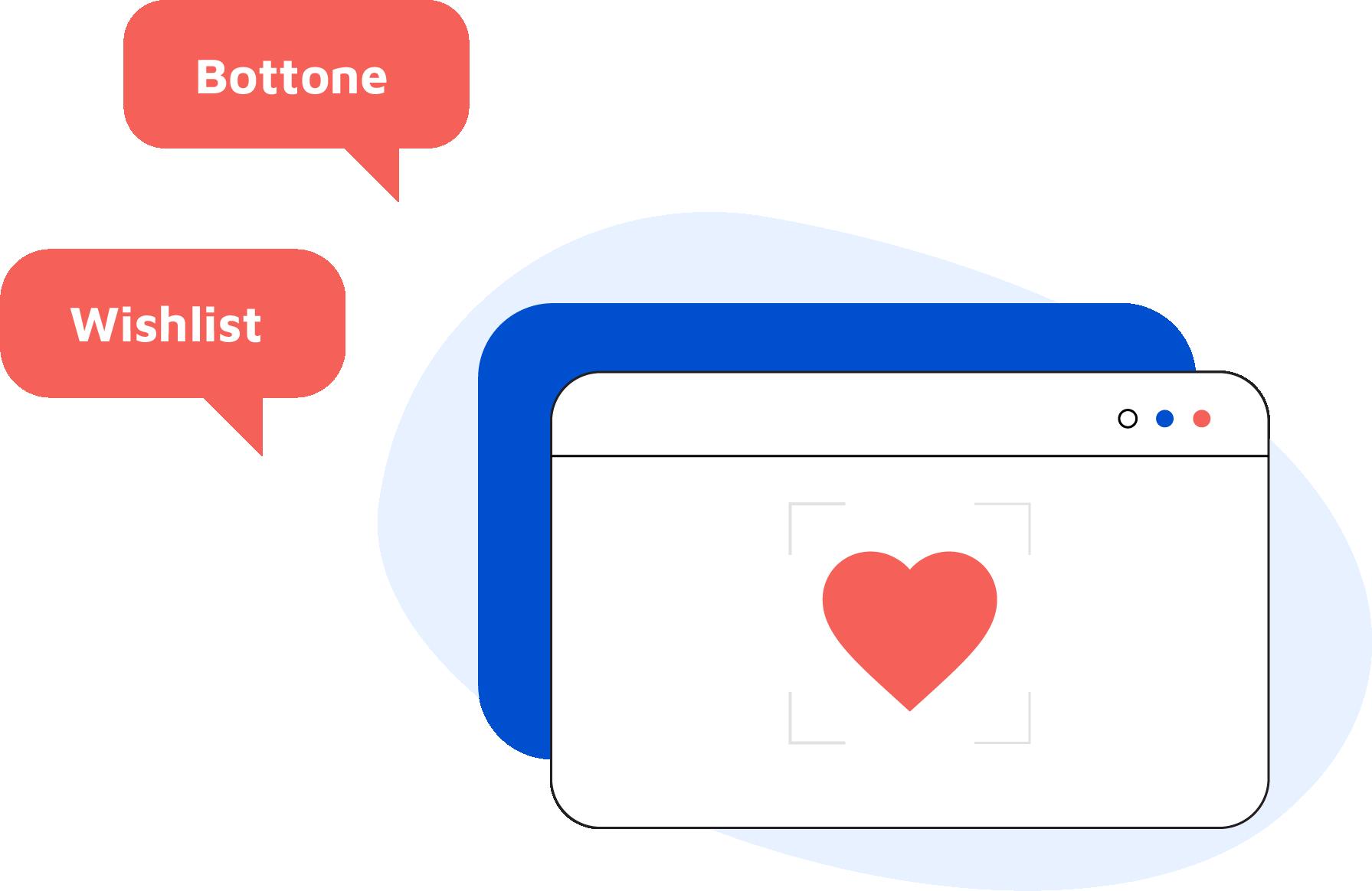 Illustrazione di una pagina web con all'interno un cuore e all'esterno due fumetti con le scritte Wishlist e Bottone