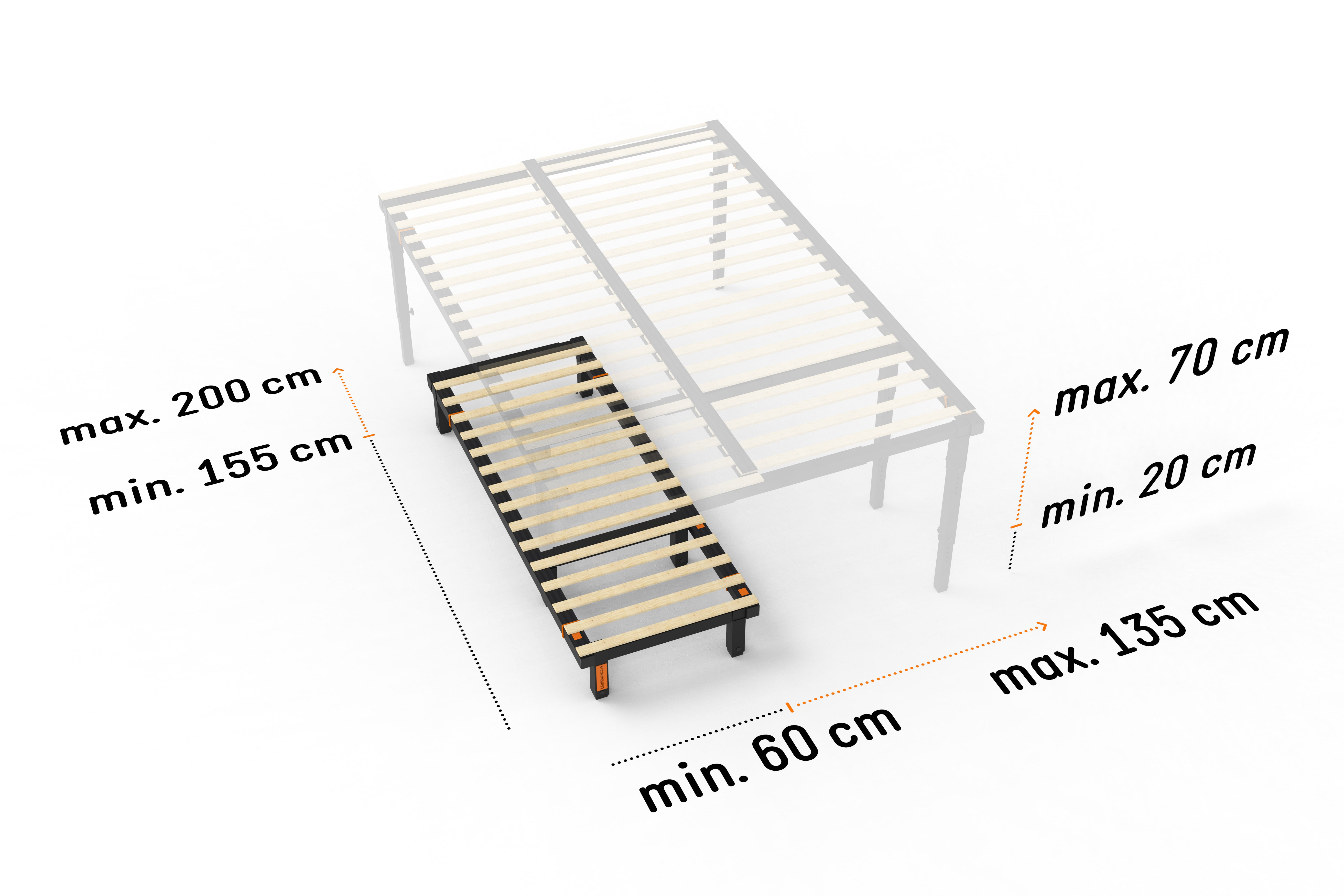 Cotation minimum