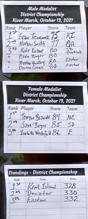 Fourteen Bayside Golfers Qualify For States