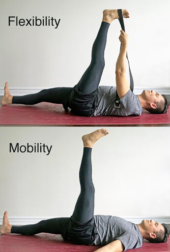 Rock Climbing Flexibility and Mobility Exercises