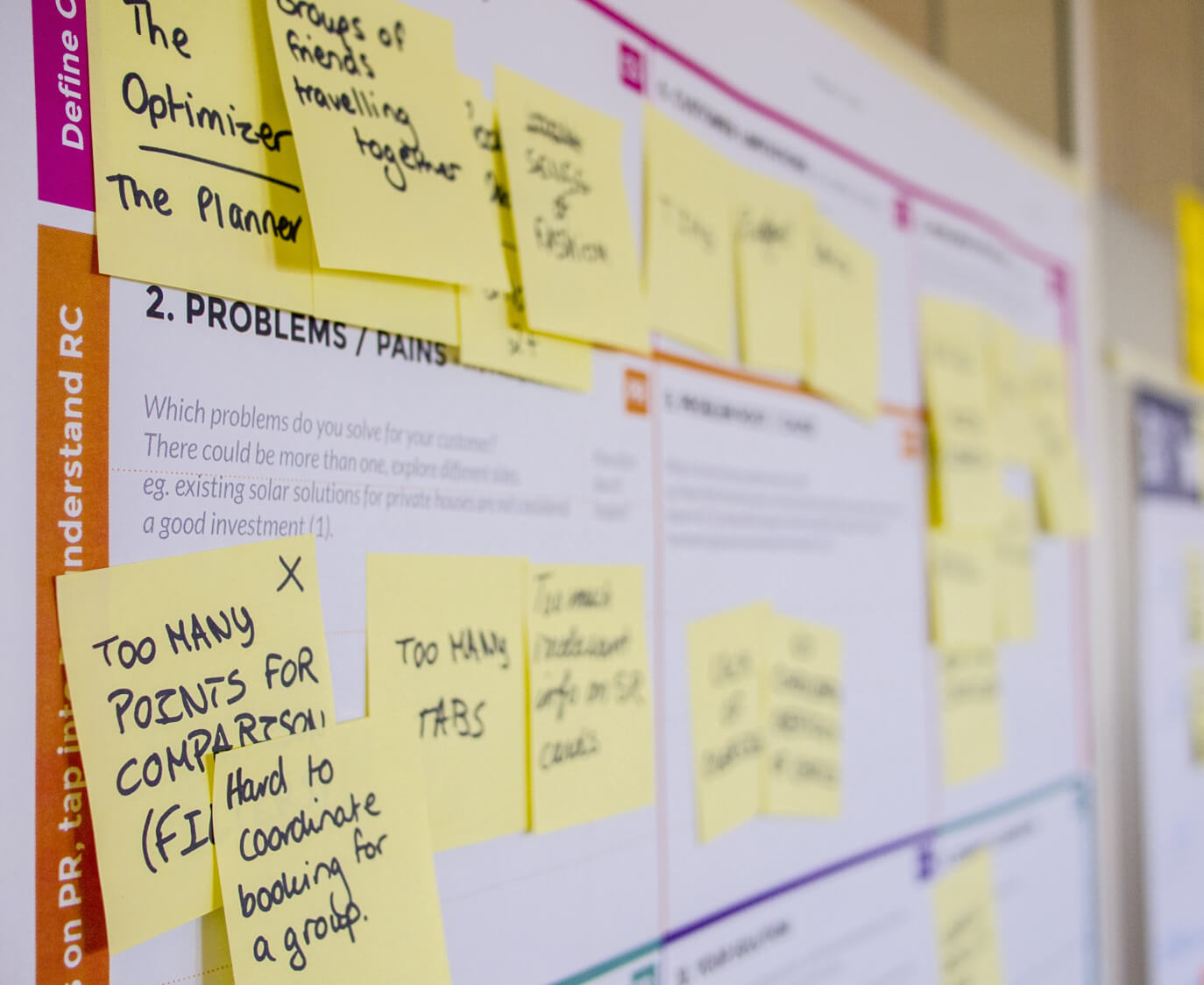 A whiteboard with post it notes for planning