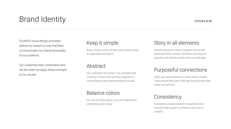 Brand guideline page explaining CircleCi's core design principles