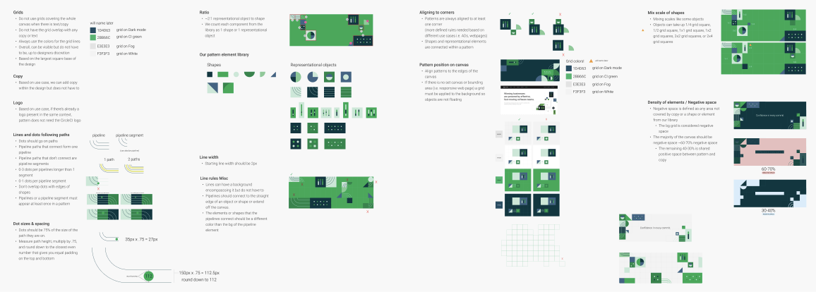 notes with images detailing pattern guidelines