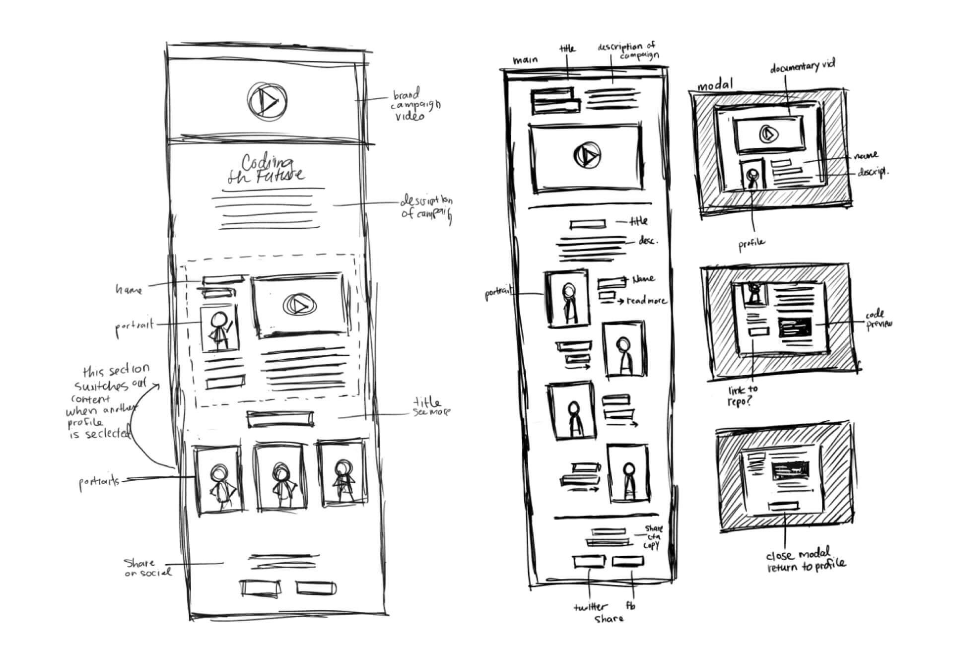 sketch of a wireframe