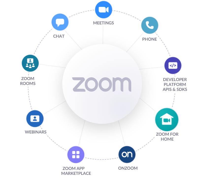 Best Ways To Use Zoom For Your Virtual Community Events