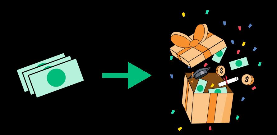 Transform a financial transfer into a monetary gift
