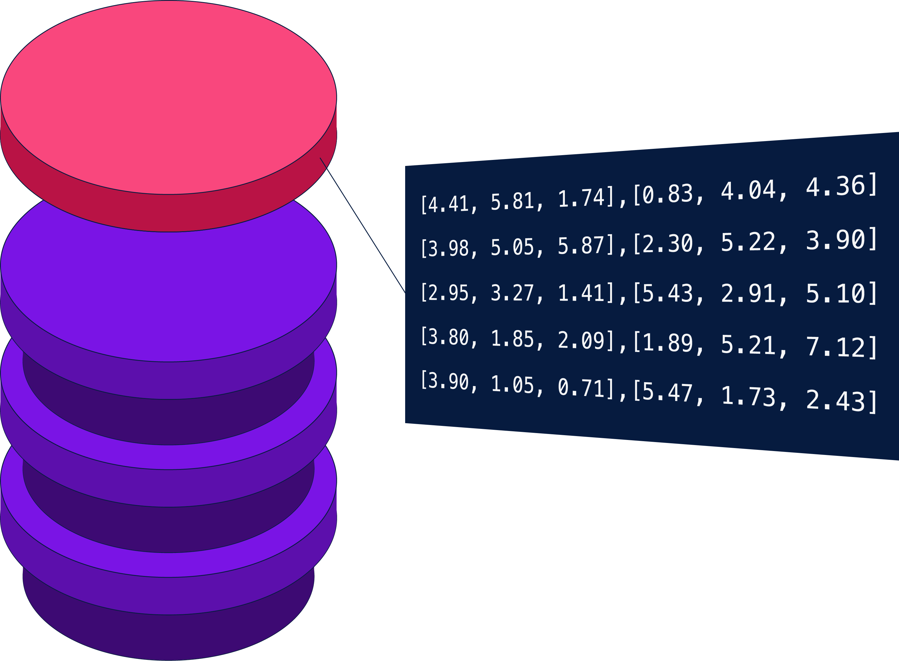 Embedding hub sits on a stack representing infrastructure