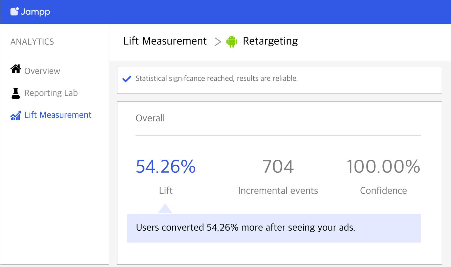 Jampp's Always-on Lift Measurement dashboard