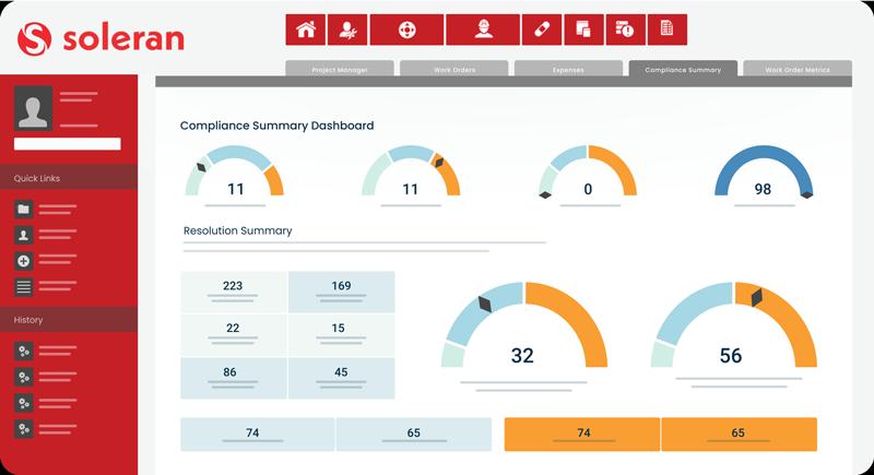 Soleran Compliance summary dashboard