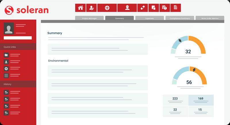 Soleran dashboard displaying graphs and information