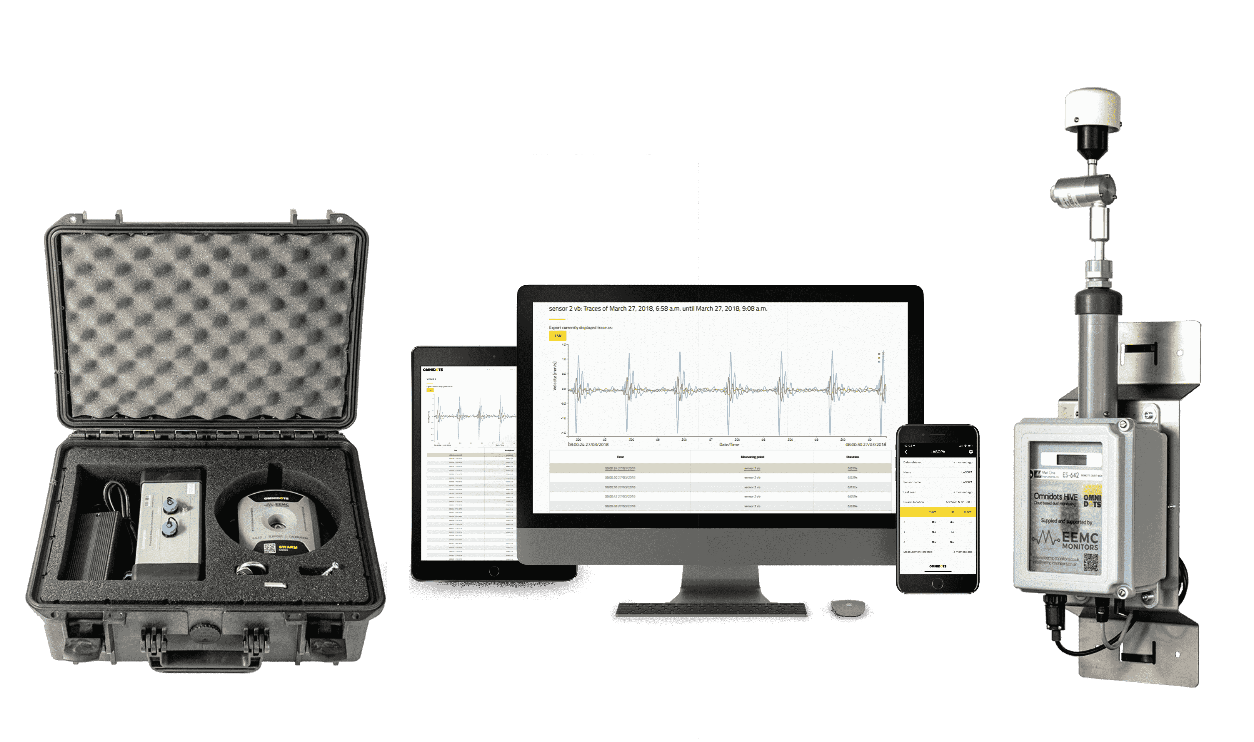 EEMC monitors