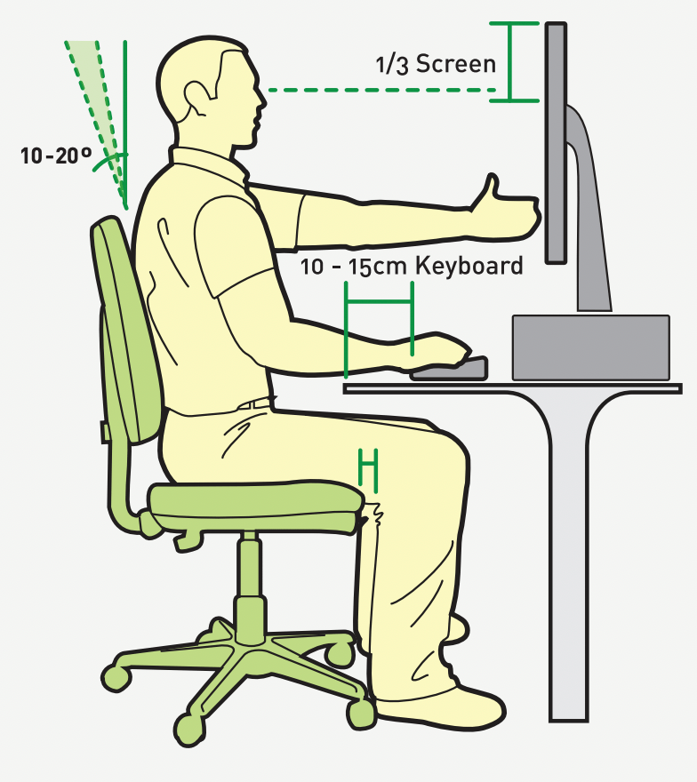 Diagram of person sitting at desk with measurements on optimal computer and chair heights.