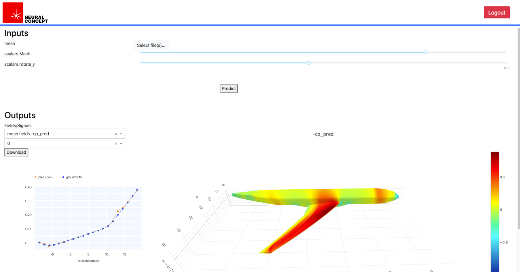 NCS visualization in software