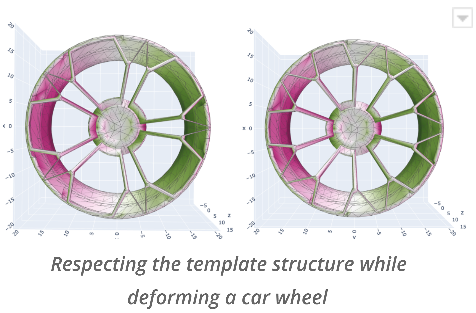 Respecting the template structure while deforming a car wheel