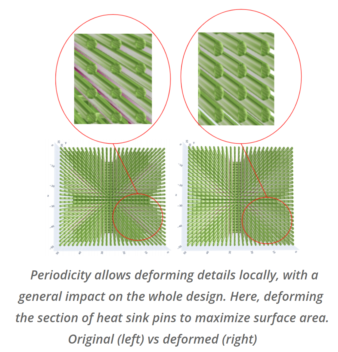 Periodicity allows deforming details locally, with a general impact on the whole design. Here, deforming the section of heat sink pins to maximise surface area.