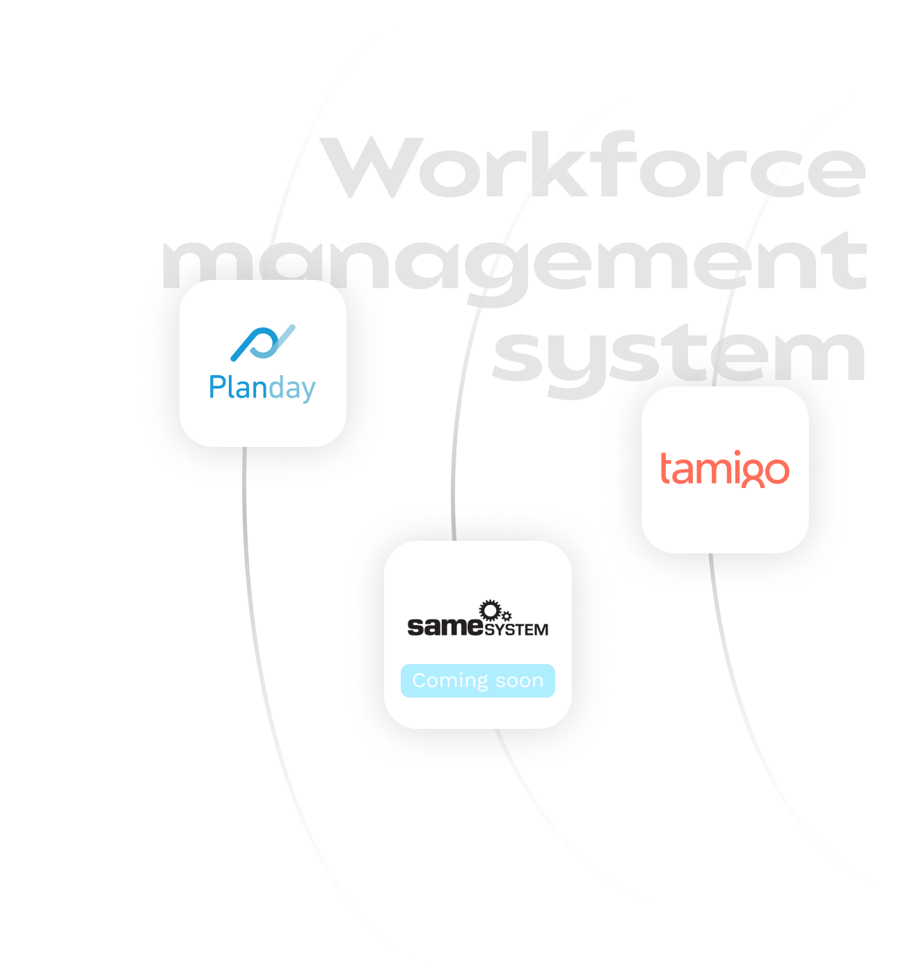 Butter supports a variety of different workforce management systems, among others Planday, tamigo and samesystem