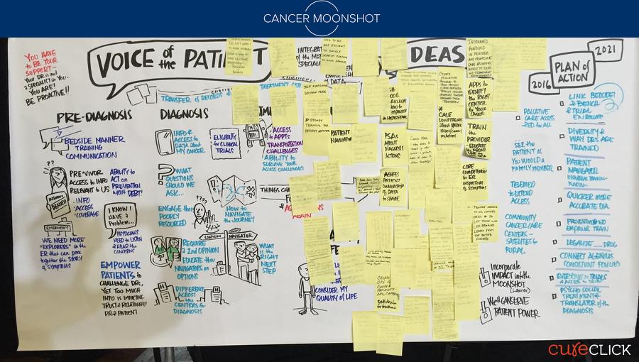 Cc cancer moonshot patient board