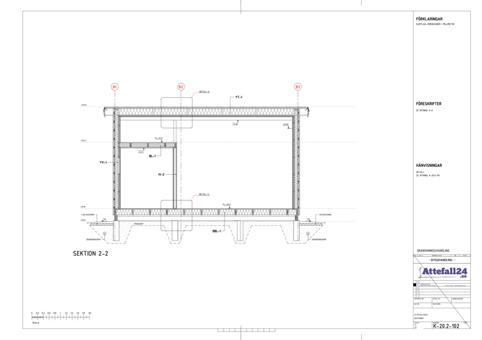 K-sektioner av ett attefallshus