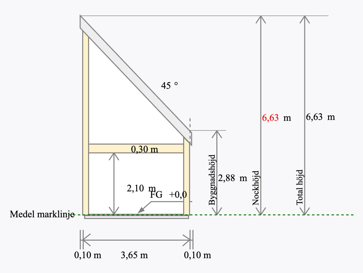 Sektionsritning av ett uppritat attefallshus