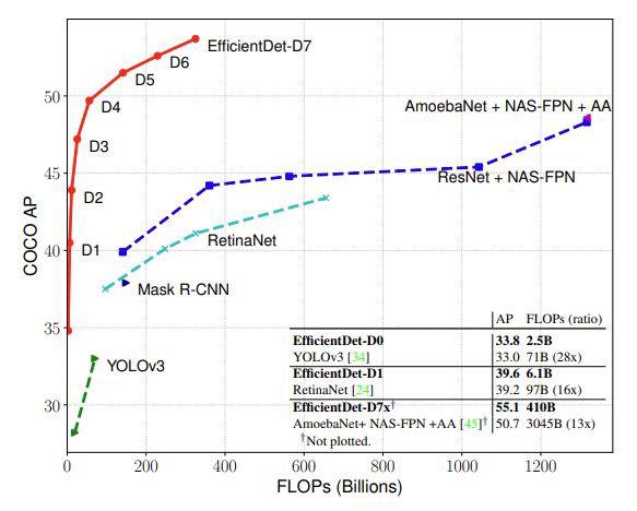 model benchmark.jfif