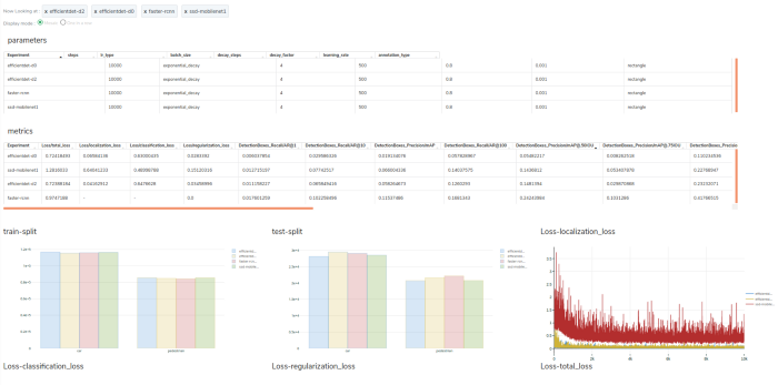 the experiment dashboard.png