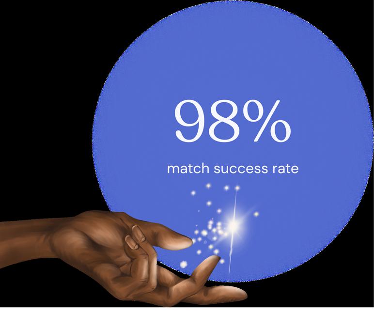 Oliva hand illustration showing 98% match success rate