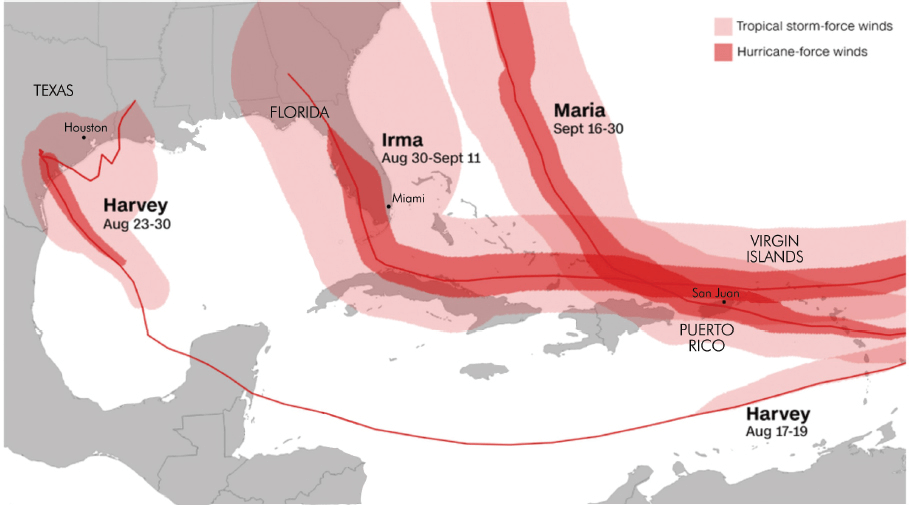 Tracked paths of Harvey, Irma, and Maria from 2017