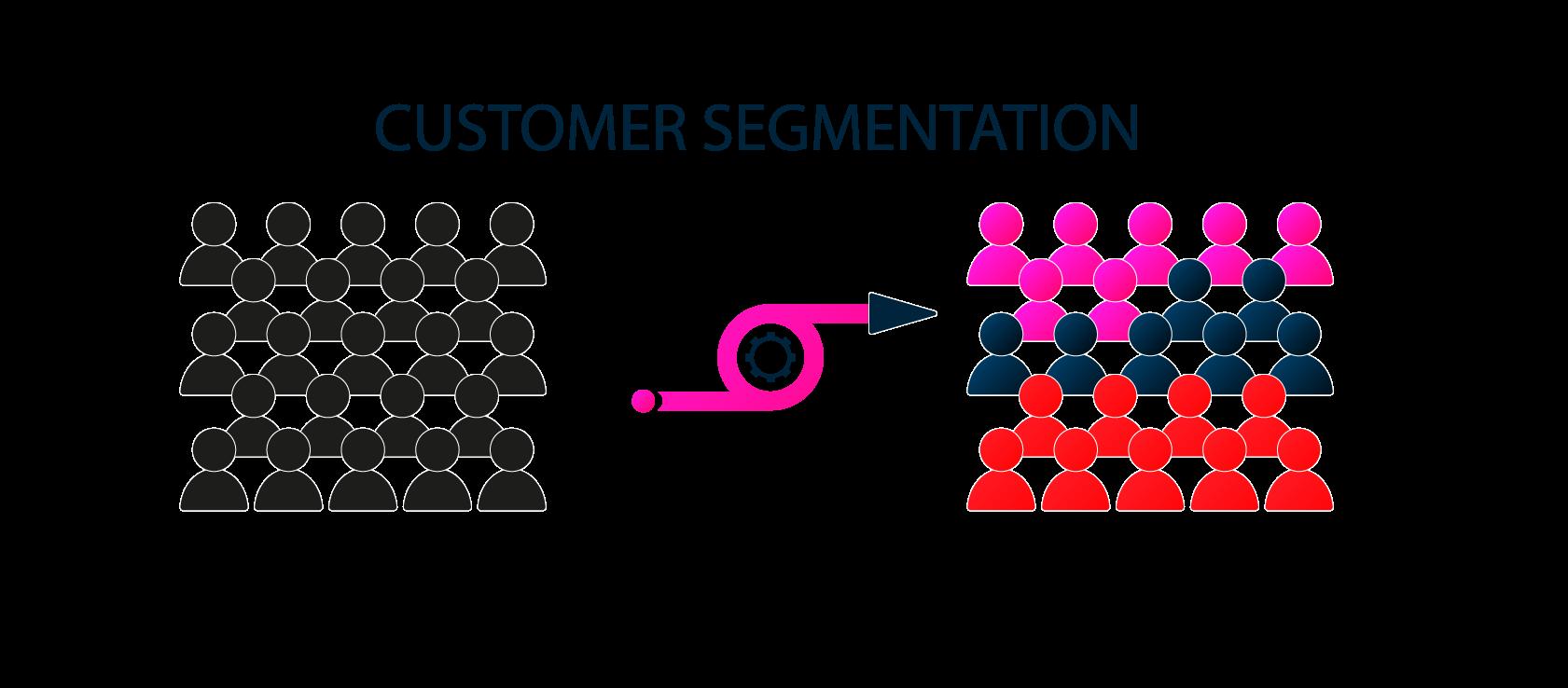 market segmentation in insurance