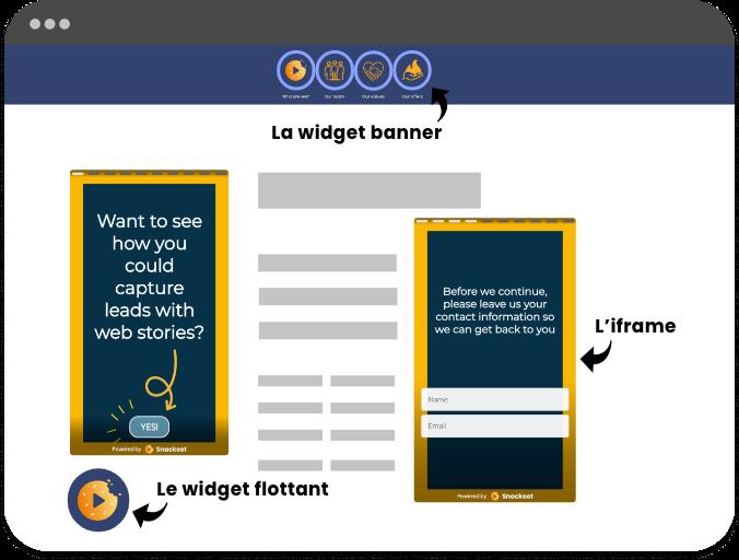 Intégration web story site