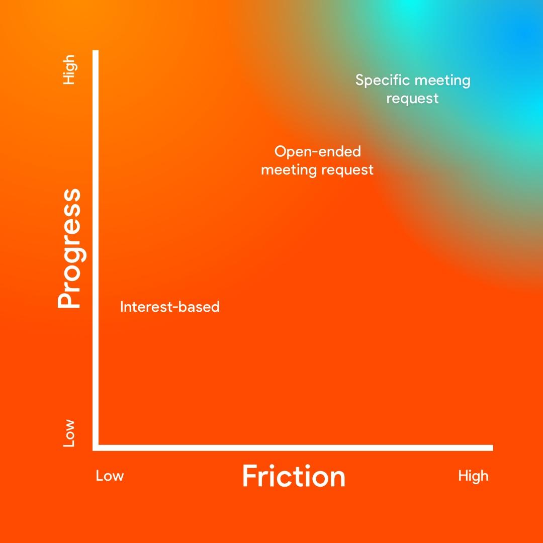 /assets/blog/cta-chart.jpg
