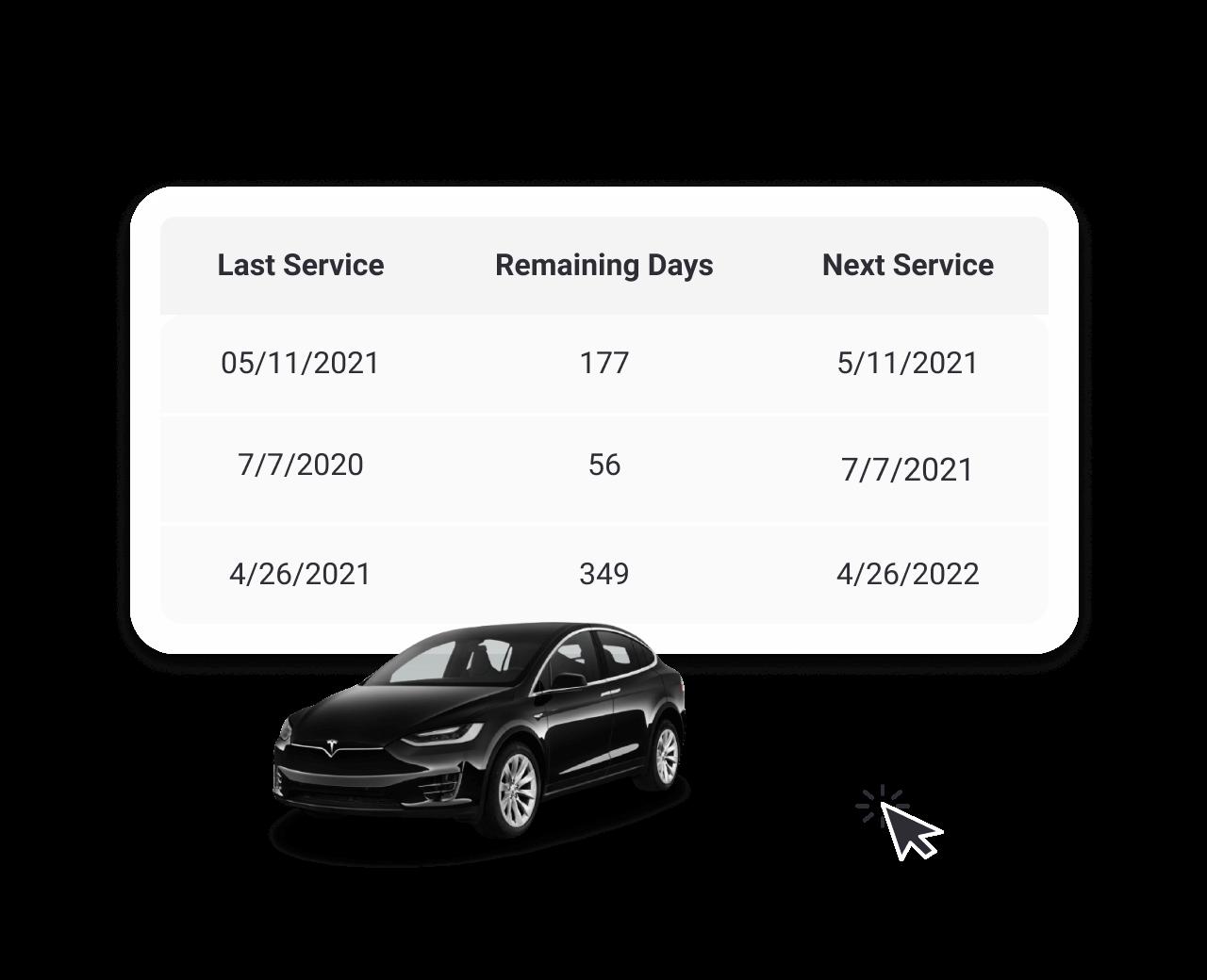 Mantén tu flota actualizada con nuestra herramienta de alertas de mantenimiento. Podrás medir, entre otros indicadores, días y km recorridos de tu flota.