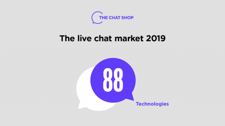 Infographic: Live Chat and Chatbot Market 2019