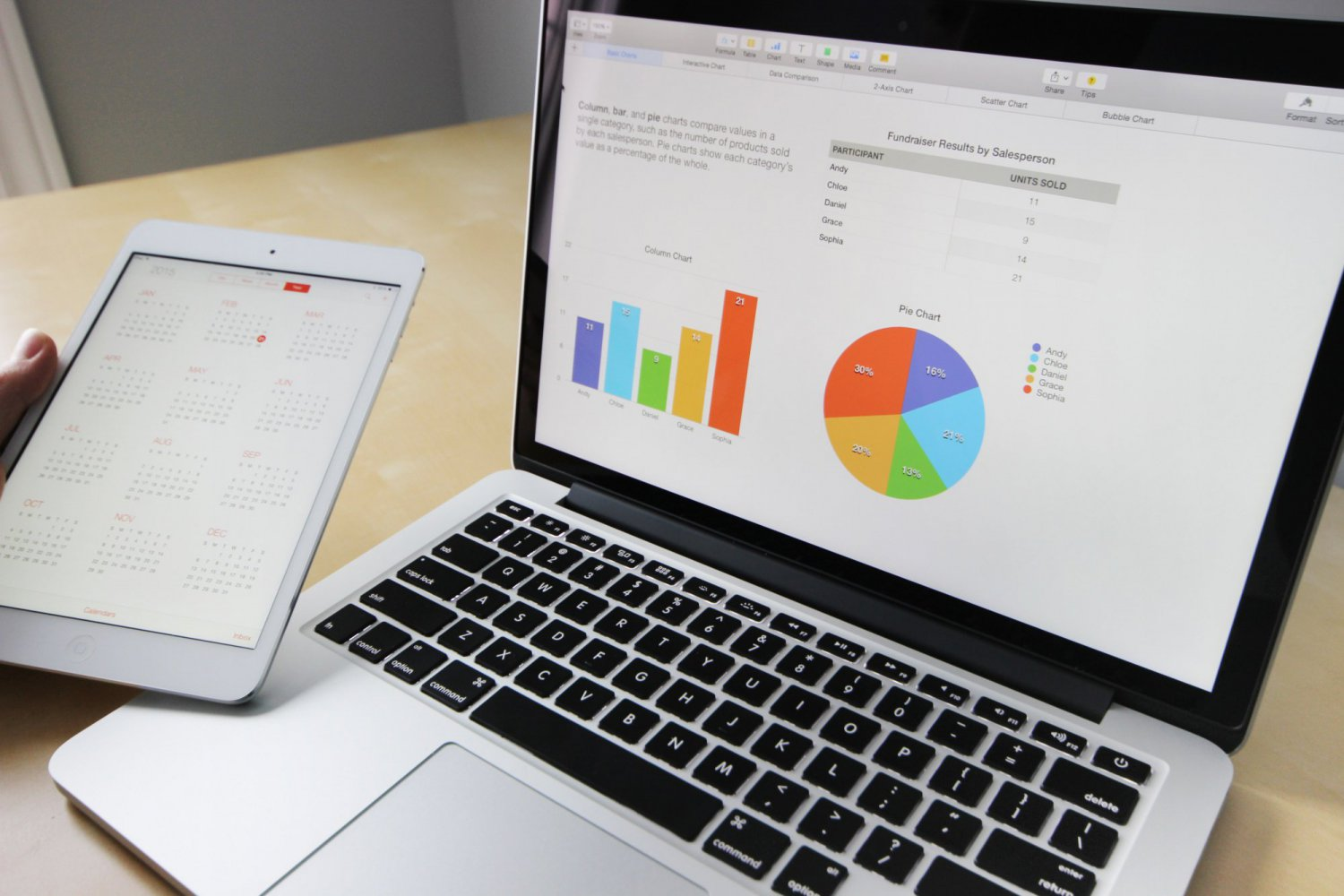 laptop and ipad with marketing statistics - pie chart and graph