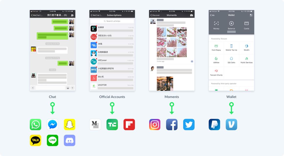 ux ui trends super apps 1