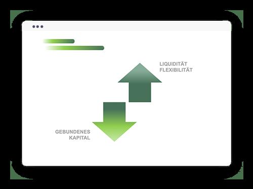 Durch genauere Prognosen kann das gebundene Kapital verringert und die Liquidität und Flexibilität gesteigert werden.